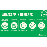 whatsapp-marketing-made-easy-small-2