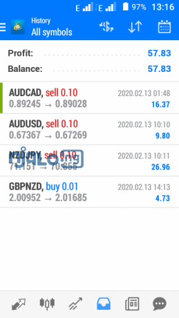 for-your-best-fired-indicator-that-works-with-all-currency-pairs-suitable-for-both-new-and-old-trader-contact-me-big-1